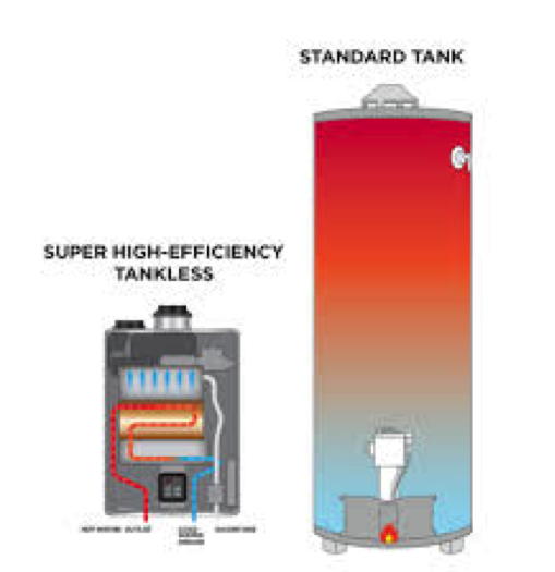 skdla 3 Pros and Cons to Tankless Hot Water Heaters